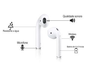 AirPhone Fone sem Fio